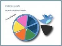 ExperienciappsquizX7: Trivial a través de Twitter