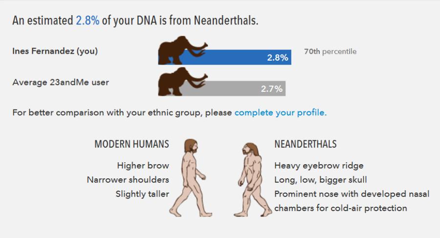 mi-gen-neandertal